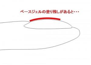 ベーススライド1
